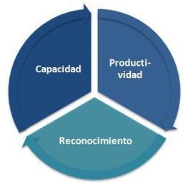 Modelo_Servicios.2